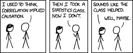 Корреляция, причинность иp-значения
