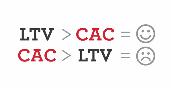 Метрики: формулы vs смысл на примереLTV:CAC