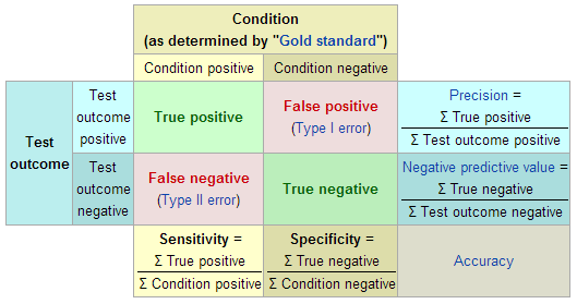 wikipedia_table
